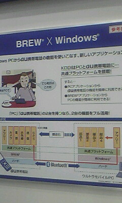 【速報】BREW×WINDOWS