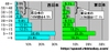 Speed_by_ew_catv_speed_log20090120_